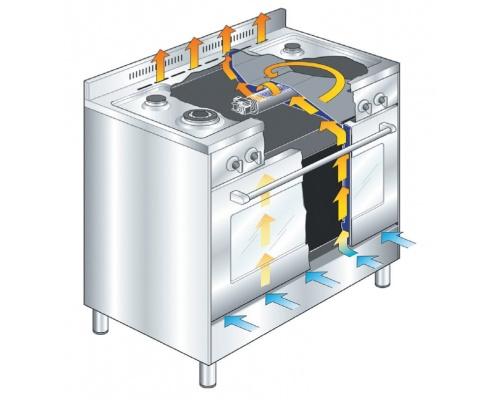 Φούρνος φυσικού αερίου και υγραερίου, αερόθερμος εντοιχιζόμενος ΕLBA 510-721 X-GR
